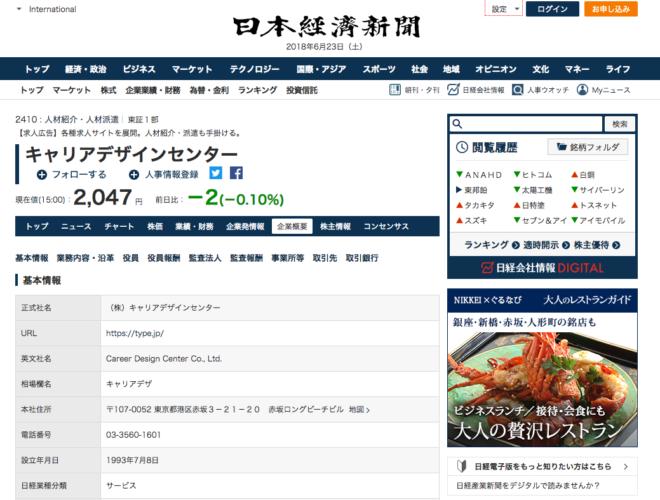 日経新聞HP