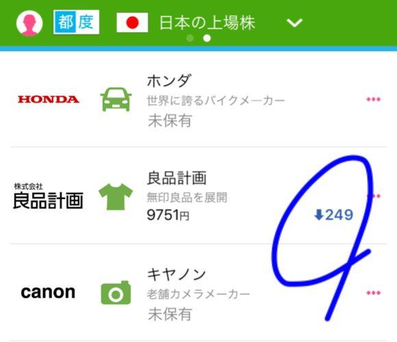 第1週ワンタップバイ日本株の不労所得