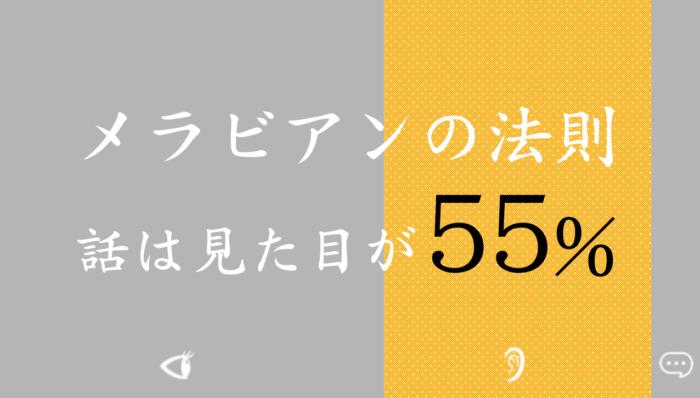 声が38%