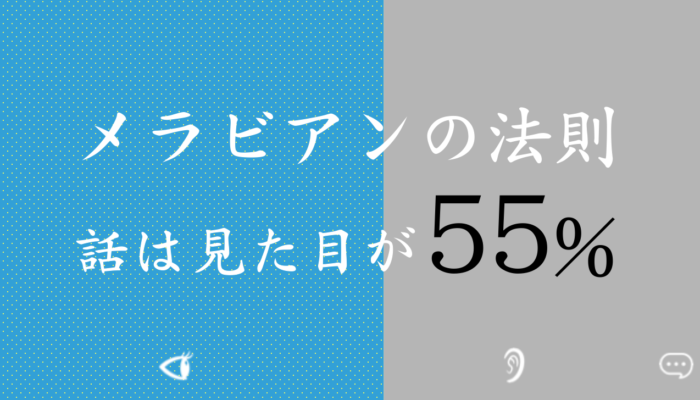 見た目が55%