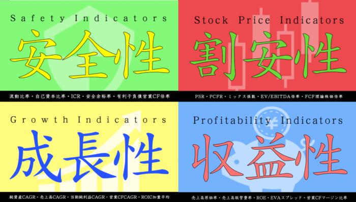 財務分析ステップ③財務指標を活用して分析する