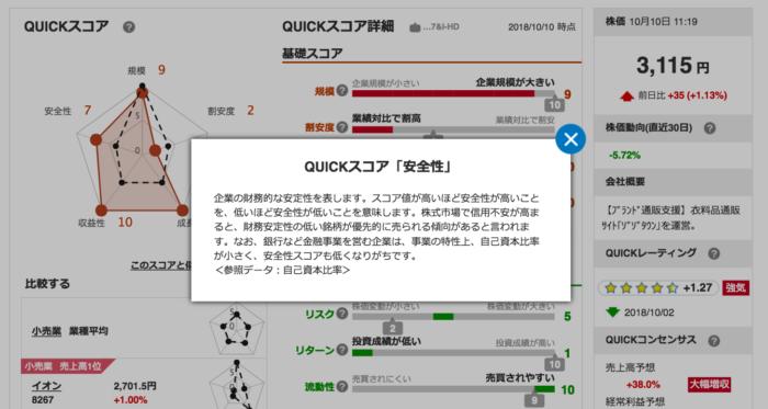 出典:QUICK株リサーチHP