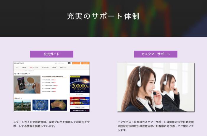 出典:トライートFX公式サイト