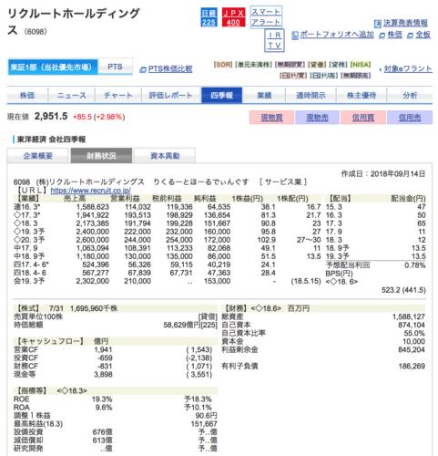 出典:SBI証券公式サイト