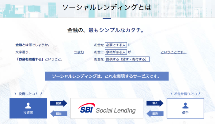出典:SBIソーシャルレンディング公式サイト