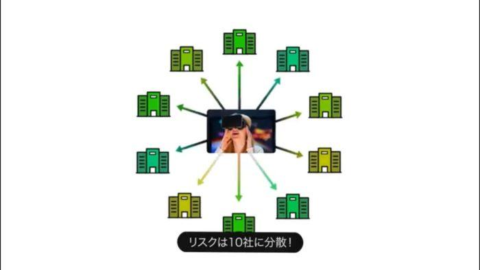 出典:LINEスマート投資公式動画④