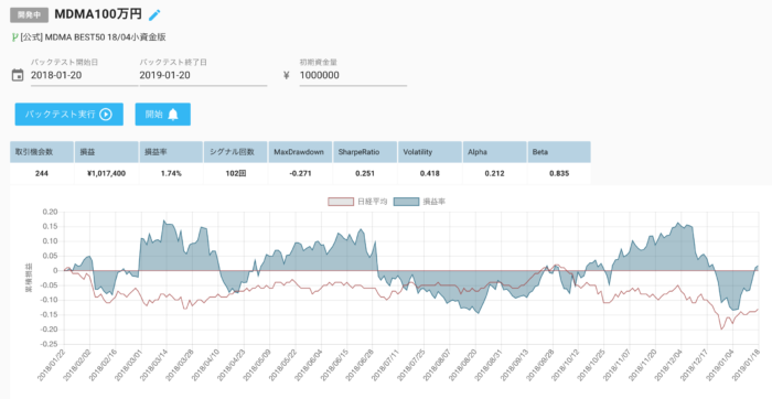 出典:クオンテックス(QuantX)アルゴリズム画面