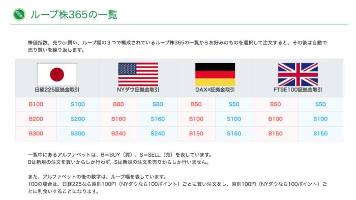 出典:ひまわり証券公式サイト
