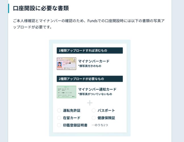 出典:Funds(ファンズ)公式サイト 口座開設に必要な書類