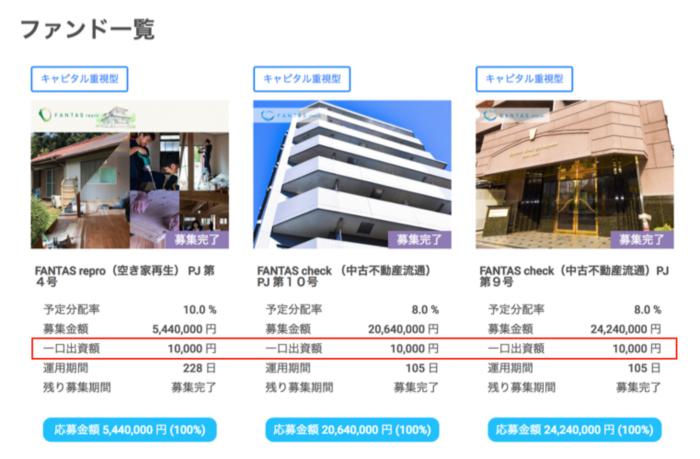出典:FANTAS公式サイト 最低投資額