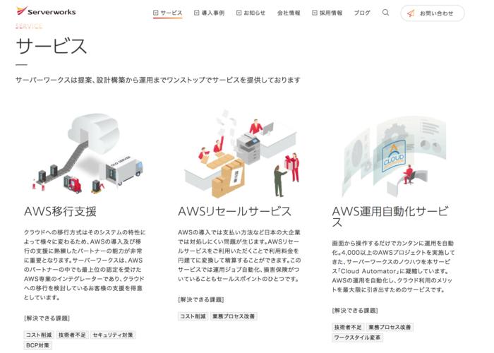 出典:サーバーワークス公式サイト