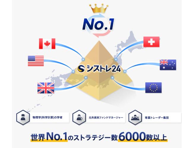 出典:シストレ24公式サイト ストラテジー数は世界No.1