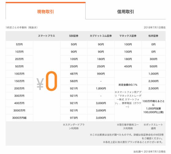 出典:STREAM(ストリーム)公式サイト 手数料はずっと0円