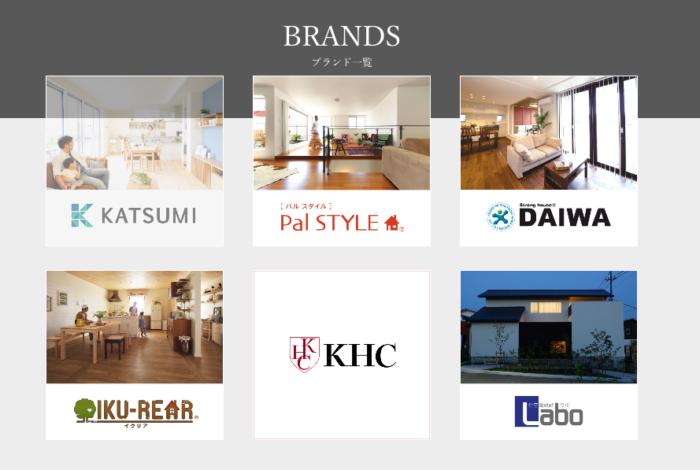 出典:KHC(ケイエイチシー)公式サイト BRANDS