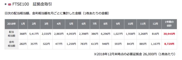 出典:岡三オンライン証券公式サイト