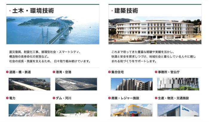 出典:日本国土開発の公式サイト
