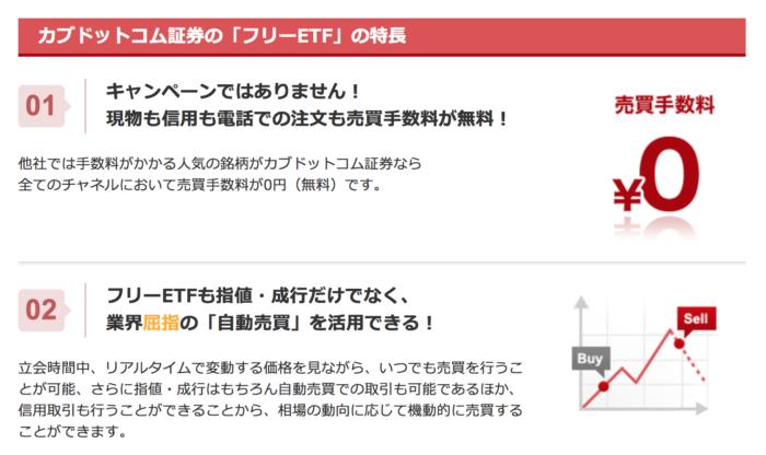 出典:カブドットコム証券 フリーETF