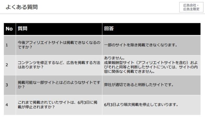 出典:YAHOO!JAPAN「広告の有用性について」審査判断基準変更