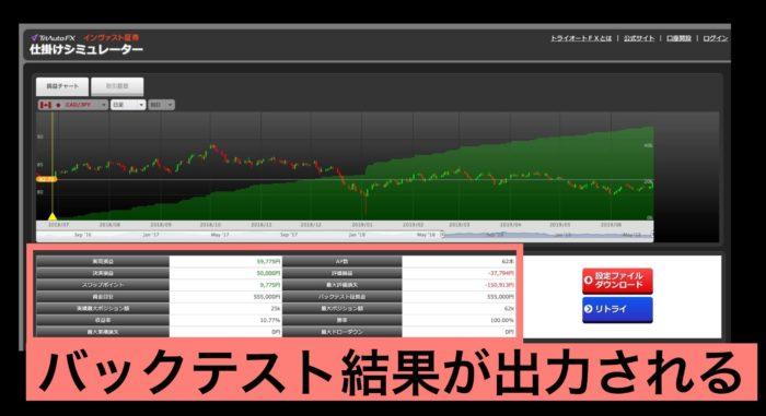 出典:インヴァスト証券公式サイト