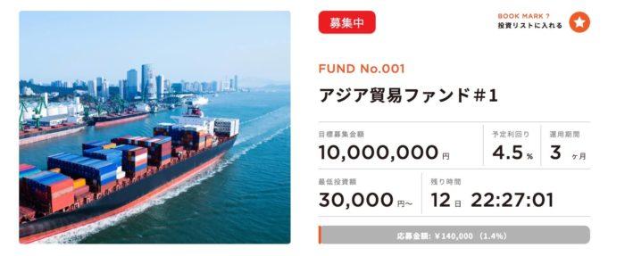 出典:COOL(クール)公式サイト アジア貿易ファンド#1