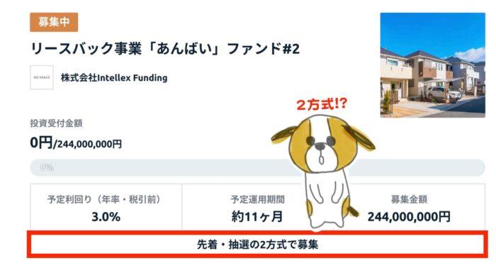出典:Funds(ファンズ)公式サイト 「あんばい」ファンド#2