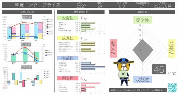 Funds参加上場企業 株式会社明豊エンタープライズ