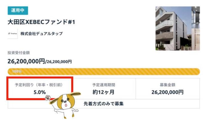 出典:Funds(ファンズ)公式サイト ファンド紹介ページ