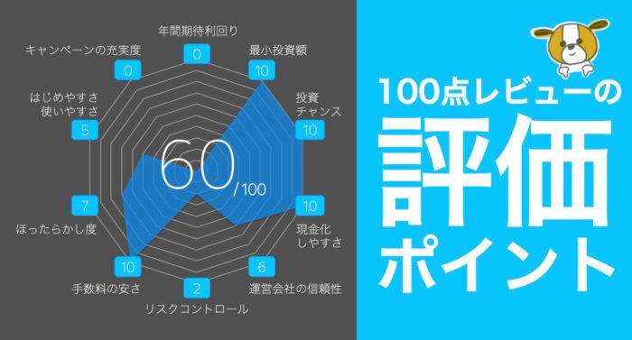 人気の投資商品100点レビュー | 評価ポイント
