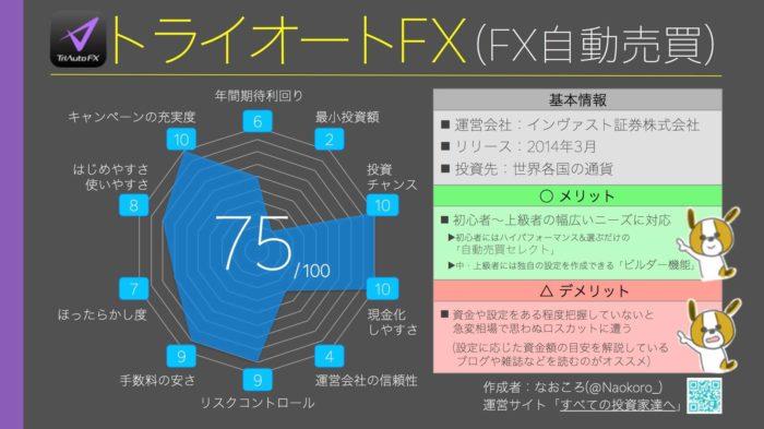 トライオートFX完全ガイド | 総合評価