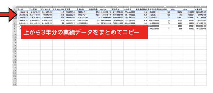 出典:バフェットコードよりダウンロードした任天堂の財務データ