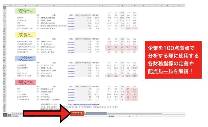 【IRIS】財務分析エクセルの財務指標解説シート
