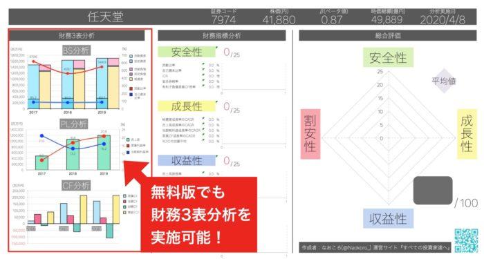 【IRIS】財務分析エクセル無料版の出力結果