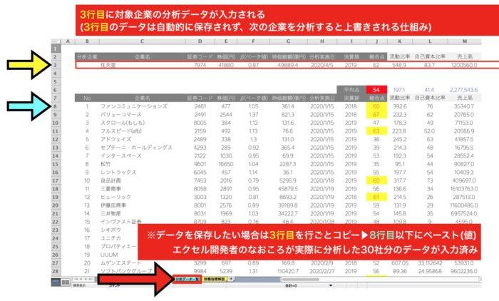 【IRIS】財務分析エクセルの分析データ一覧シート