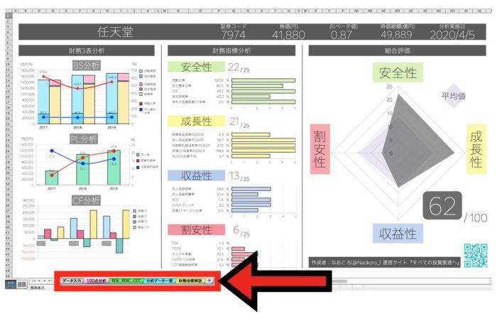 【IRIS】財務分析エクセルの各機能(5シート構成)