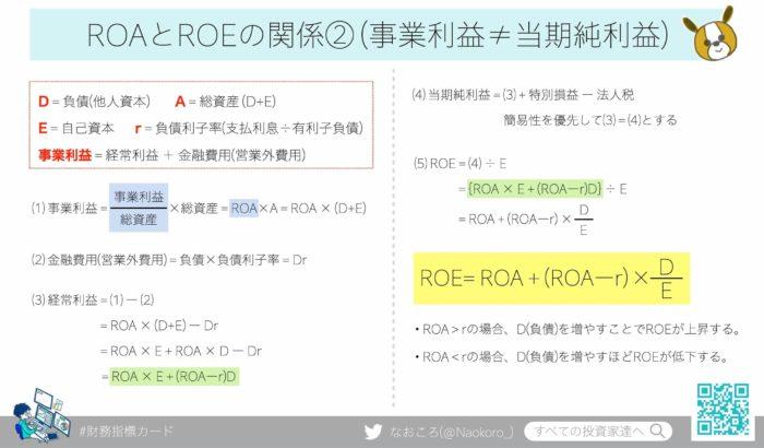ROAとROEの関係②事業利益で考える
