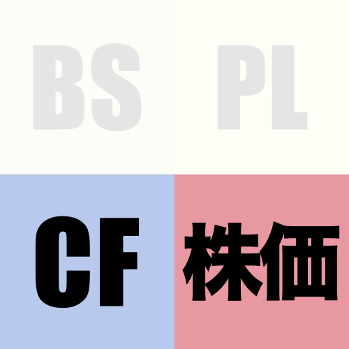 【財務指標】PCFR