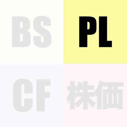 【財務指標】売上高原価率