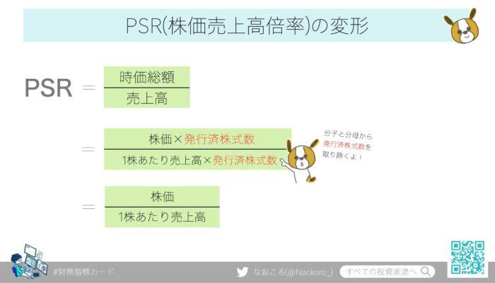 PSR(株価売上高倍率)の変形