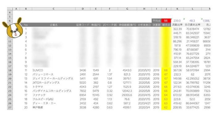限定特典①企業分析No.1-100