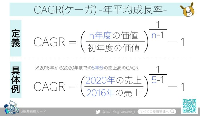CAGR(年平均成長率)とは?定義と具体例