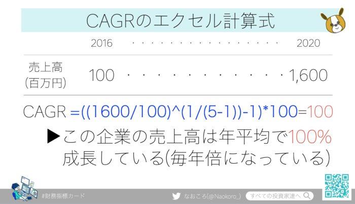 CAGR(年平均成長率)のエクセル計算式