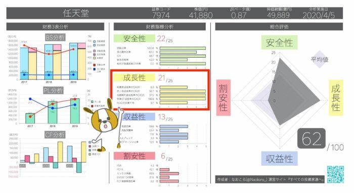 【IRIS】財務分析エクセルのCAGR