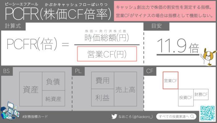 PCFR(株価キャッシュフロー倍率)の意味・計算式・目安