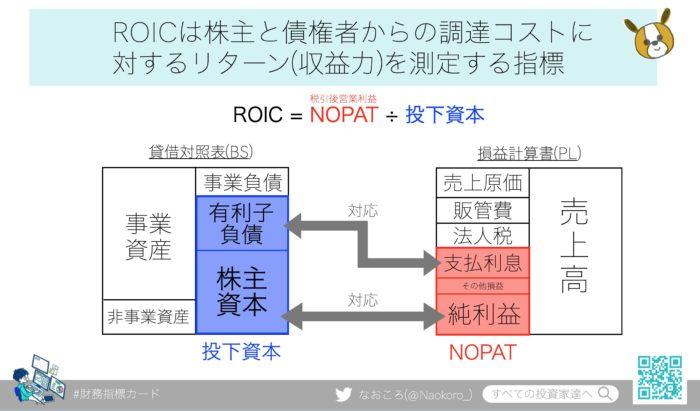 ROIC(投下資本利益率)の対応コストはWACC
