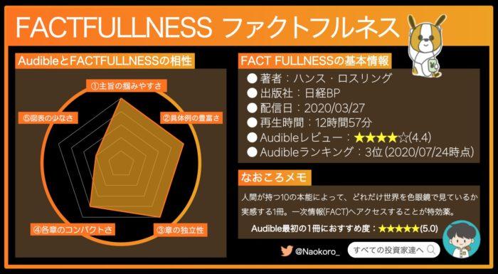 Audibleレビュー1. FACTFULLNESS